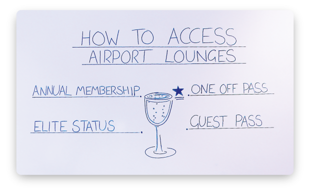 how-to-access-airport-lounges