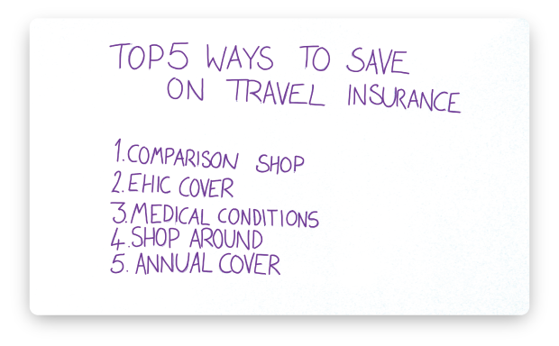 5-ways-to-save-on-travel-insurance
