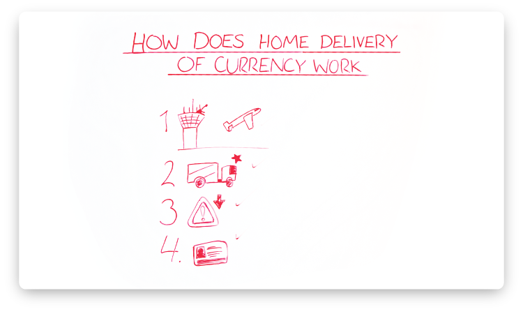 how does home delivery of currency work mytravelmoneytv. Black Bedroom Furniture Sets. Home Design Ideas